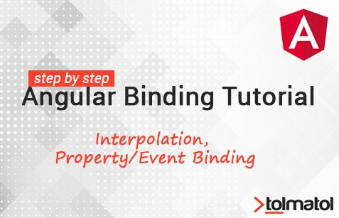 Angular Interpolation, Property Binding & Event Binding Tutorial